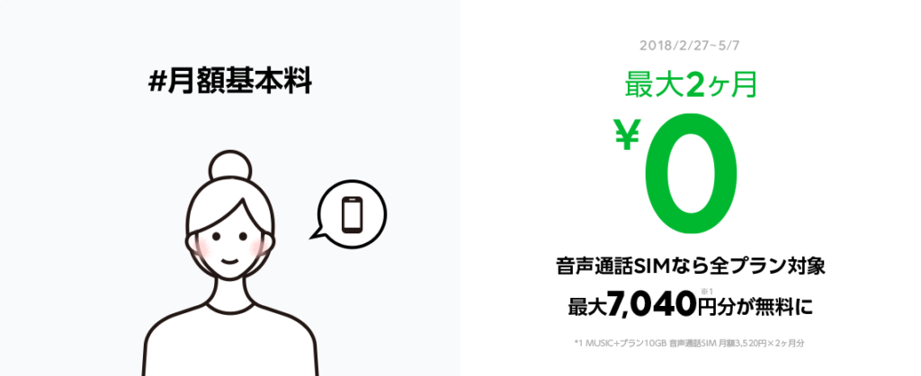LINEモバイルの月額基本料最大2ヶ月無料キャンペーン