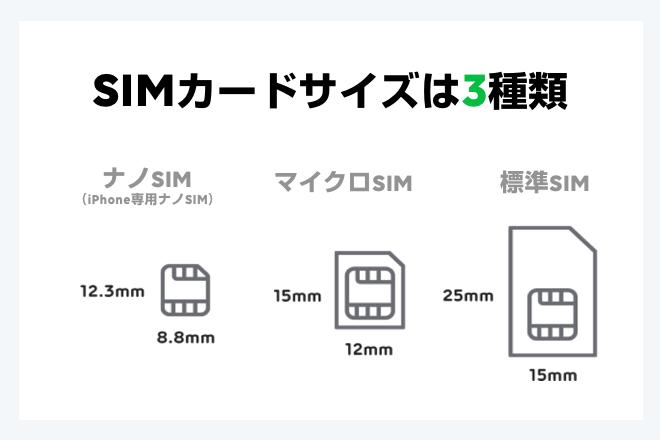 LINEモバイルのSIMカードの種類